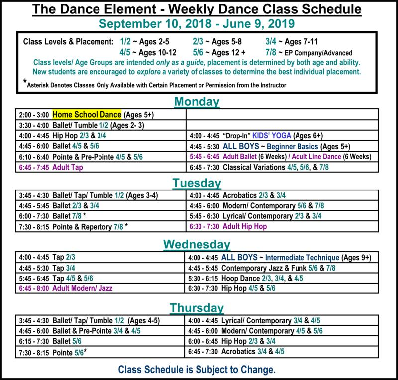 Dance Classes for Home School Students in Wilmington NC