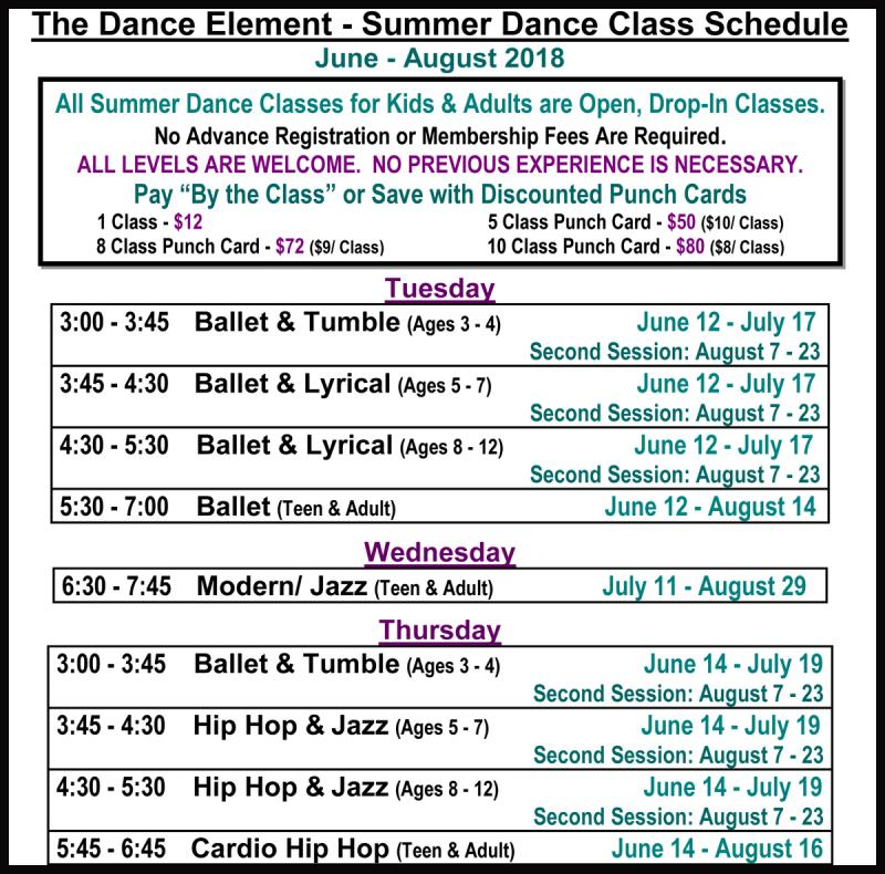 Summer Ballet, Hip Hop, & Dance Classes for Children & Adults in Wilmington NC